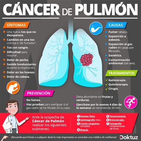 El cáncer de pulmón. https://doktuz.com/wikidoks ...