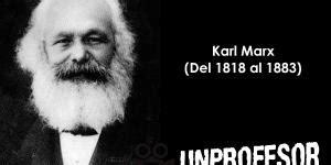 El Capital de Karl Marx   Resumen corto