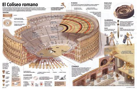 El Coliseo romano #infografia | Varios | Ancient ...