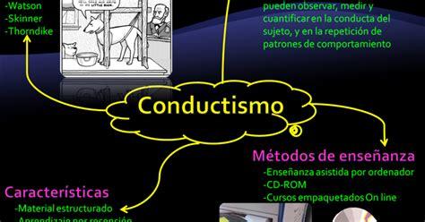 EL CONDUCTISMO: Definición