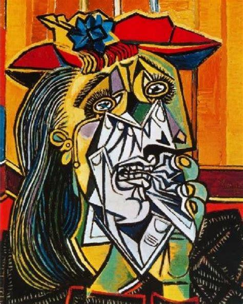 El cubismo analítico | Blog de Historia del Arte Español