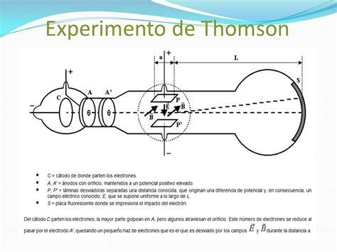 El experimento de Thomson   Escuelapedia   Recursos ...