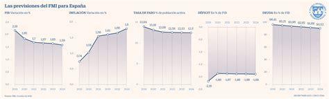 El FMI cree que España no cumplirá con sus previsiones de ...