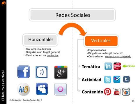 EL FUTURO ES VERTICAL: Redes sociales verticales