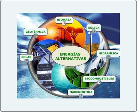 El futuro son las energías renovables   Opinión