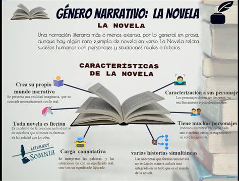 El género de la novela, ¿Qué es la novela? tipos de novelas
