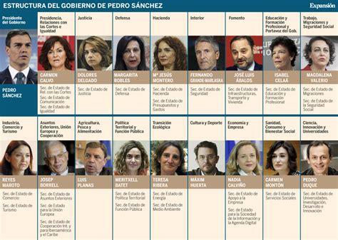 El Gobierno de Pedro Sánchez: 17 ministerios, seis de ...