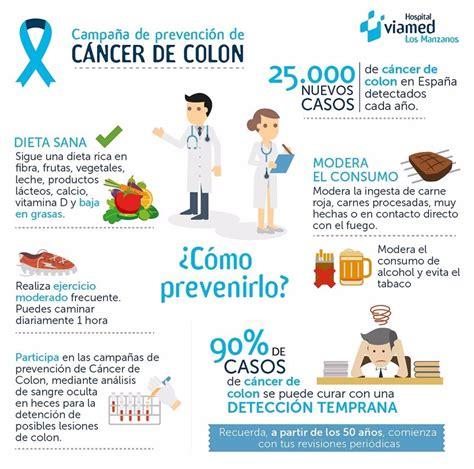 El Hospital Viamed Los Manzanos celebra el Día Mundial del ...