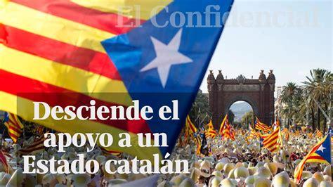El independentismo catalán pierde fuelle   YouTube