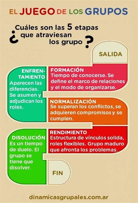 El juego de los grupos | Dinámicas grupales, Dinamicas ...