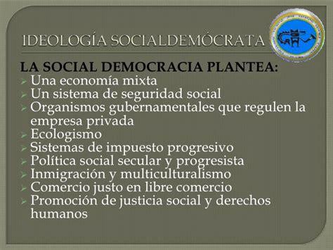 El Liberalismo Económico para el desarrollo del ...