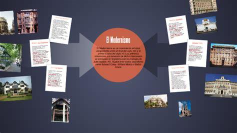El Modernismo es un movimiento artístico comprendido entre ...
