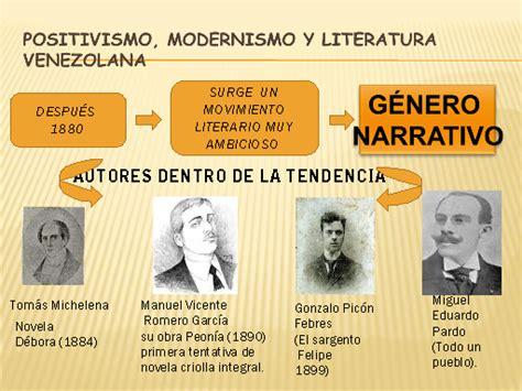 El Modernismo Grupo 6