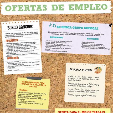 El mundo laboral: la oferta de trabajo, la entrevista y el ...