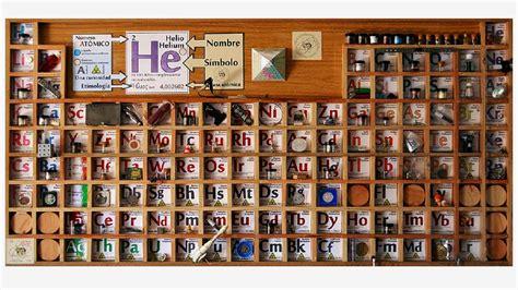 El Museo de la Energía se suma al Año de la Tabla Periódico