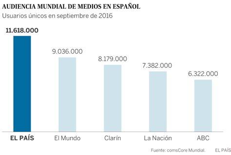 EL PAÍS, el periódico digital en español más leído del ...
