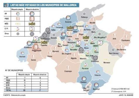 El PSIB asalta feudos clave como Calvià o Inca | Baleares