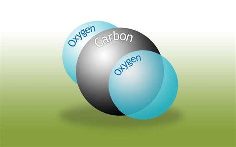 El punto triple y las propiedades térmicas del CO2 ...