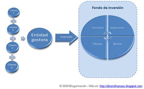 EL RINCÓN DEL FINANCIERO: Los fondos de inversión