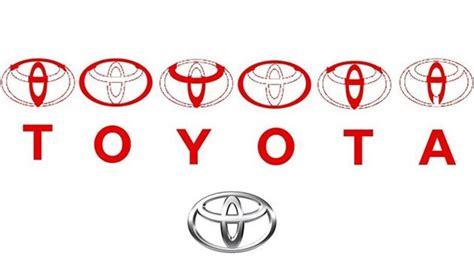 El significado oculto de los logos más famosos   Mendoza Post