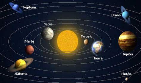 El Sistema Solar  breve resumen    El Sistema Solar