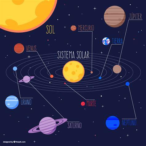 El Sistema Solar para niños | Pequeocio