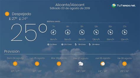 El tiempo en Alicante/Alacant. Sábado 03 de agosto de 2019 ...