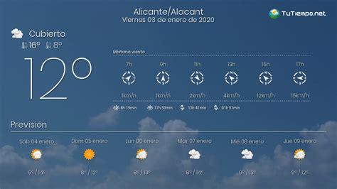 El tiempo en Alicante/Alacant. Viernes 03 de enero de 2020 ...