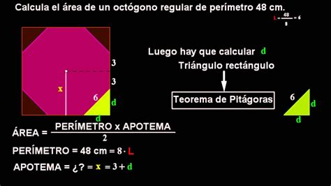 El típico problema del área del octógono  Teorema de ...