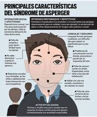El trastorno esquizoide de la personalidad ¿Diagnóstico ...