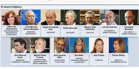 El único  hombre fuerte  del Gobierno de Rajoy es ...