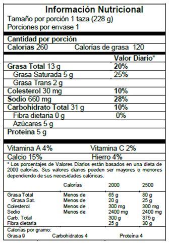Elaboración de tablas nutricionales teóricas, Resolución ...