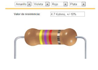 ELE22BvalleredondoMS: Resistencia eléctrica