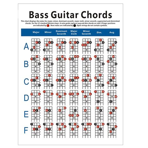 Electric Bass Guitar Chord Chart 4 String Guitar Chord ...