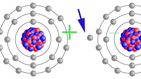 Electricidad estática y experimentos: ELECTRICIDAD ESTÁTICA