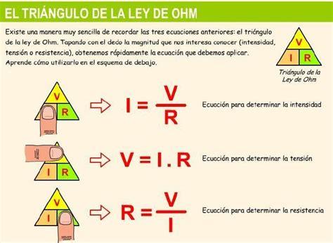 ELECTRICIDAD Y CIRCUITOS ELÉCTRICOS: La ley de Ohm