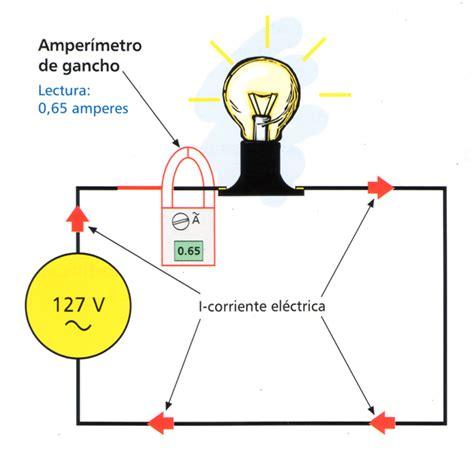 ElectroEducar: Cómo Medir La Intensidad De La Corriente ...