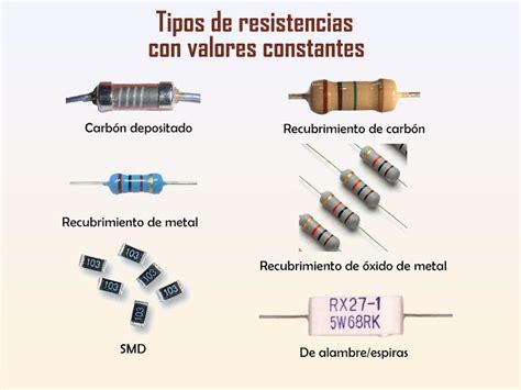 Electrónica para dummies: Todo sobre las resistencias, de ...