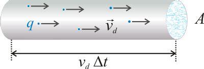 Electrostática. Corriente eléctrica