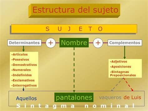Elementos de la estructura del Sujeto | Adjetivos ...