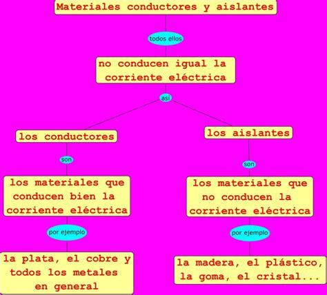 Elementos Electronicos