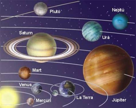els planetes 1 | Información del sistema solar, Planetas y ...