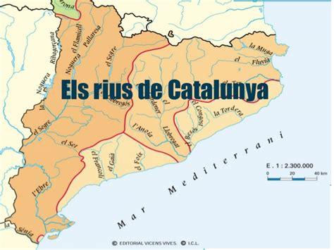 Els rius de catalunya