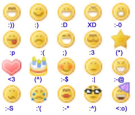 Emoticonos, pongamos emoción a nuestros escritos | Uso ...
