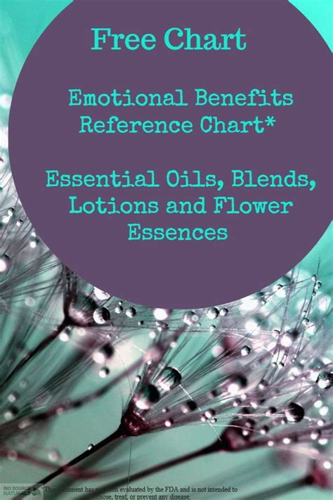 Emotional Benefits Reference Chart   Essential Oils ...