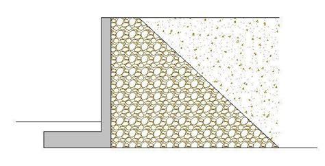 Empujes sobre muros con terreno heterogéneo   Estructurando