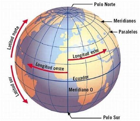 ¿En cuántas partes divide el meridiano de Greenwich a la ...