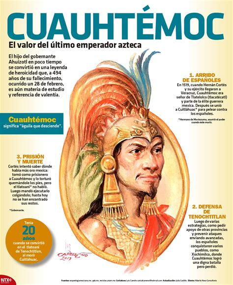 En la #InfografíaNTX recordamos al último tlatoani azteca ...