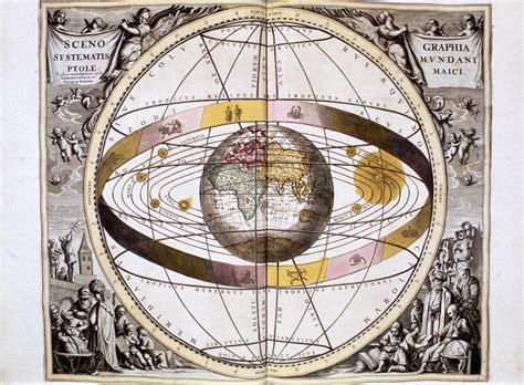 ¿En qué consiste la Teoría Geocéntrica?   VIX