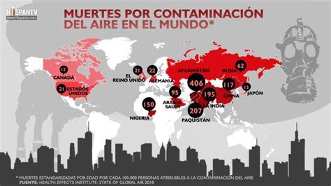 ¿En qué países mueren más personas por contaminación del ...